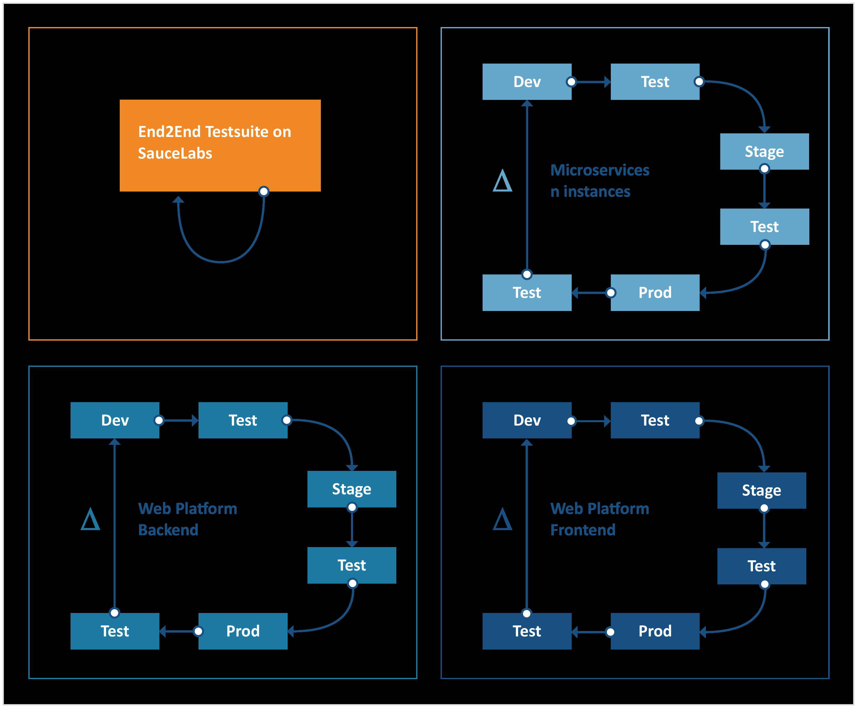 Abbildung 4: Beispiel praktische Umsetzungsplanung CT